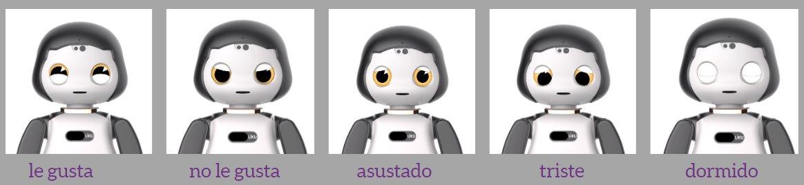 expresiones faciales del robot