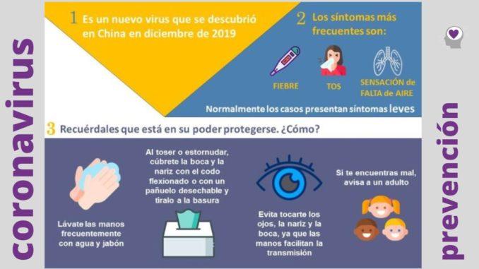 prevencion coronavirus