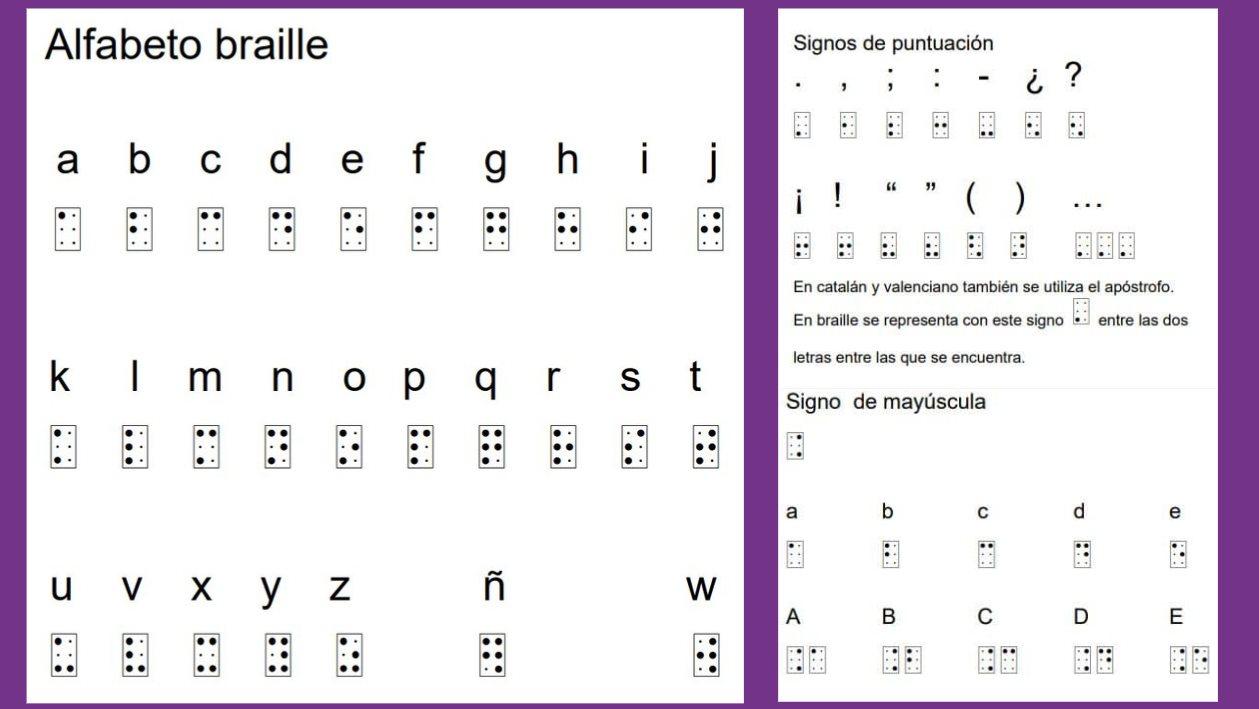 braille alfabeto